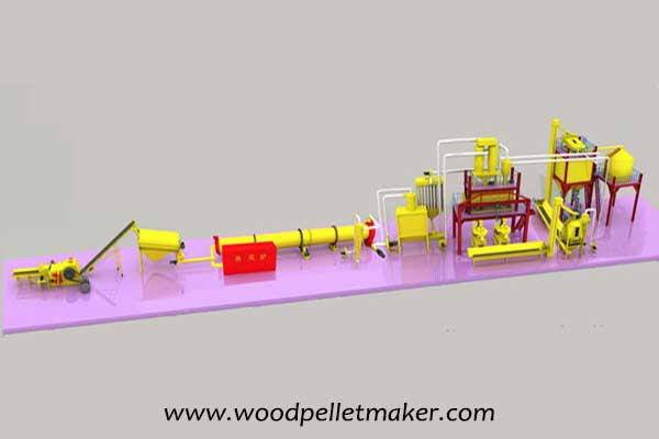wood pellet plant design